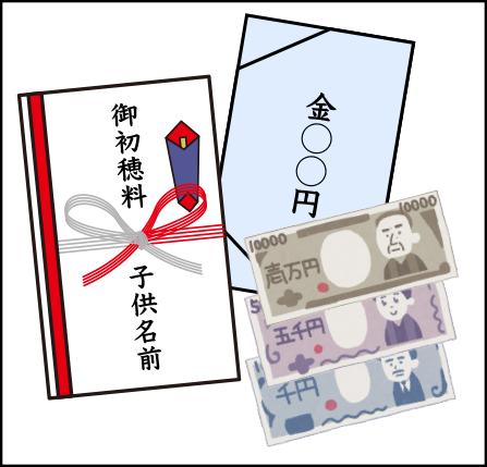 お宮参りの初穂料【相場・のし袋の書き方・渡し方・誰が払う】