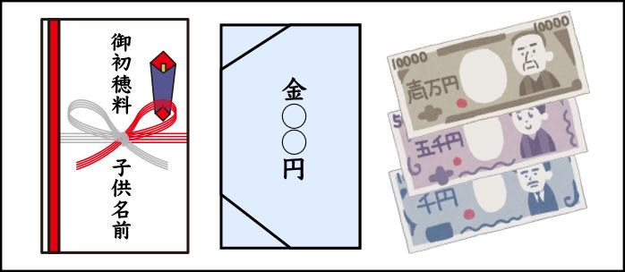お宮参りの初穂料のし袋の書き方