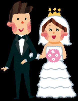 女性の厄年(結婚・妊娠・出産)